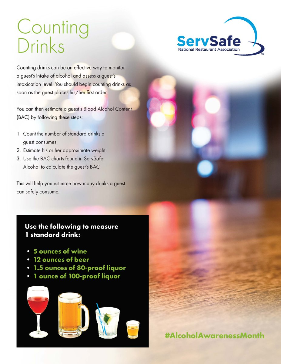 Servsafe servsafe twitter a guests intoxication level and make sure they arent overserved take a look at this infographic and test your knowledge with the following question nvjuhfo Image collections