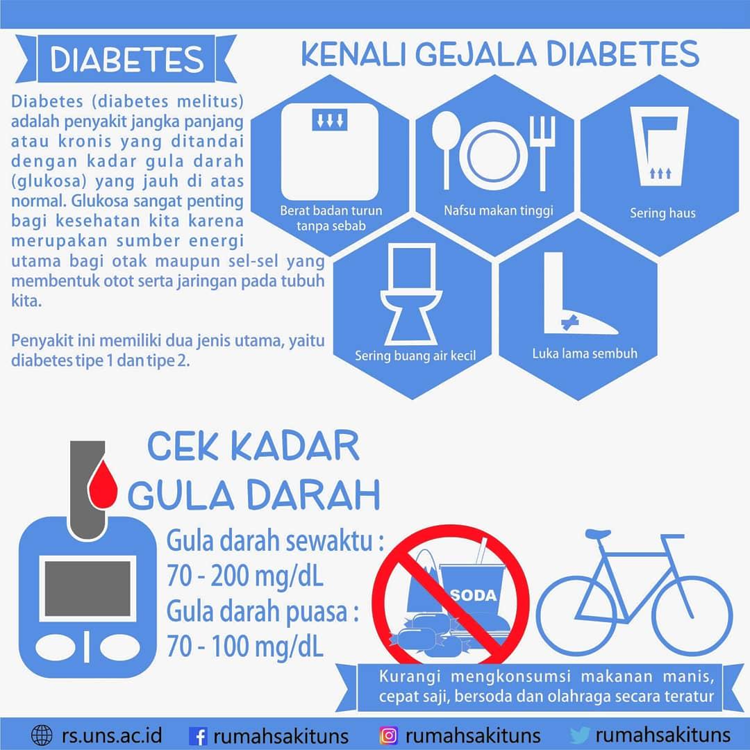 kadar gula darah diabetes normal untuk penderita