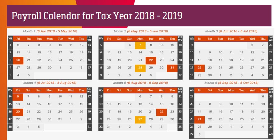 interactive payroll calendar to understand the key taxyear dates httpwwwsdworxcoukpayroll calendar 2018 2019 pictwittercomx2tyiwbfdl