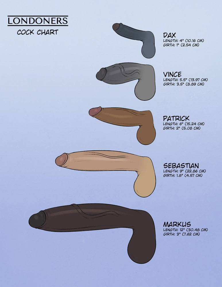 The best sex positions for each different penis size shape