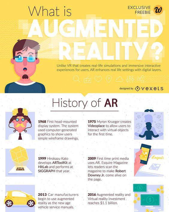 What is Augmented Reality?  #VirtualReality #iOT #future #technology #AugmentedReality #AR #ML #MachineLearning #BigData #Fintech #VR #Mgvip #makeyourownlane #defstar5 #Code #AoT #DataSecurity #InternetOfThings #ArtificialIntelligence #MachineLearning #DeepLearning #Technology