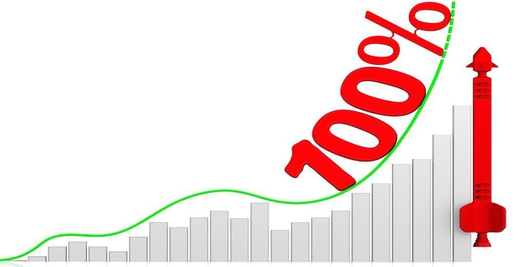 Case Study: Increase Revenue by Decreasing Prices