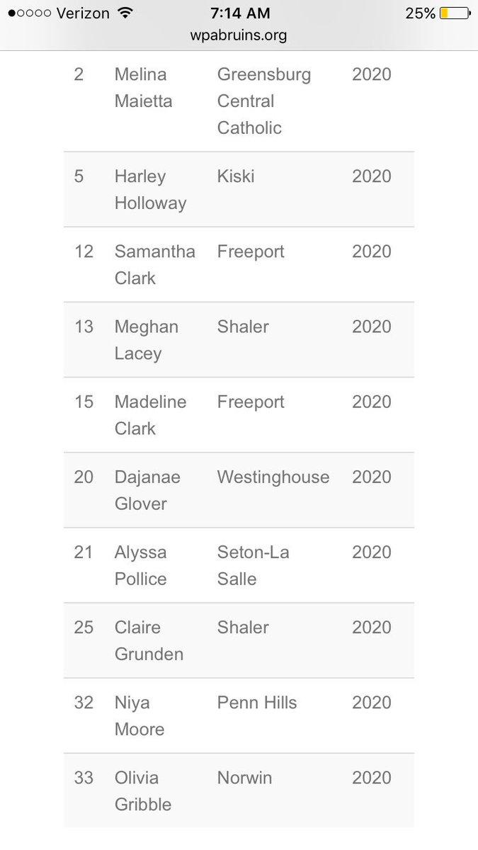 Bruins Schedule 2020 WPA Bruins 2020 Nesbit on Twitter: