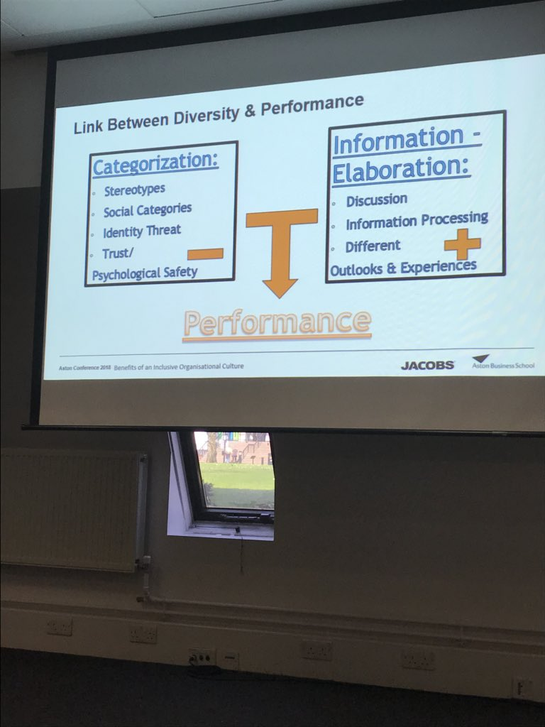 Andrew Marcinko of @AstonUniversity (@AstonBusiness) talks the @JacobsConnects audience through the benefits of #diversity in business #inclusivegrowth <br>http://pic.twitter.com/raShJMgXdK