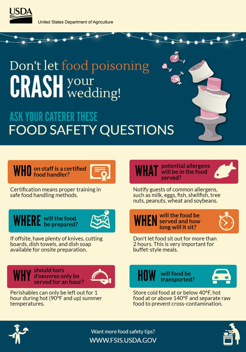 Check Food Safety Off The List Tips On How To Ensure Your Wedding Is Poisoning Free Here Https Go Usa Gov X5mzj Pic Twitter Np53rin0ke