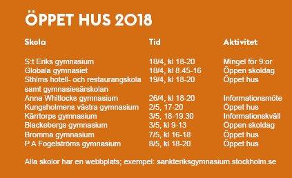 öppet hus gymnasium stockholm 2018