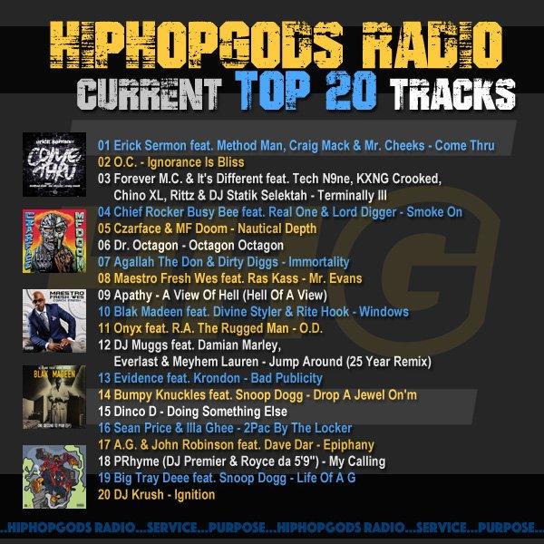 HipHopGods Radio current TOP 20 tracks iAmErickSermon methodman MRCHEEKSLBFAM therealocizzle ForeverMCmusic INSpectahDECKWU DJ_7L MCEsoteric UltraMan7000 DJQbert dantheautomator AgallahTheDon MaestroFreshWes ApathyDGZ blak_madeen MrChuckD #RIPCraigMack <br>http://pic.twitter.com/eRJEYLny5a