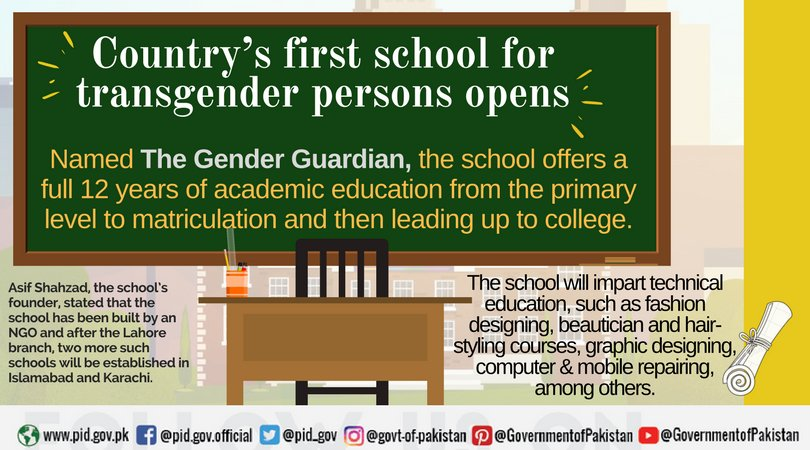 Govt Of Pakistan On Twitter A Huge Milestone Has Been Achieved In Granting Transgender Their Rights In The Country Through Pakistan S First Ever Transgender School Named The Gender Guardian The School Offers A
