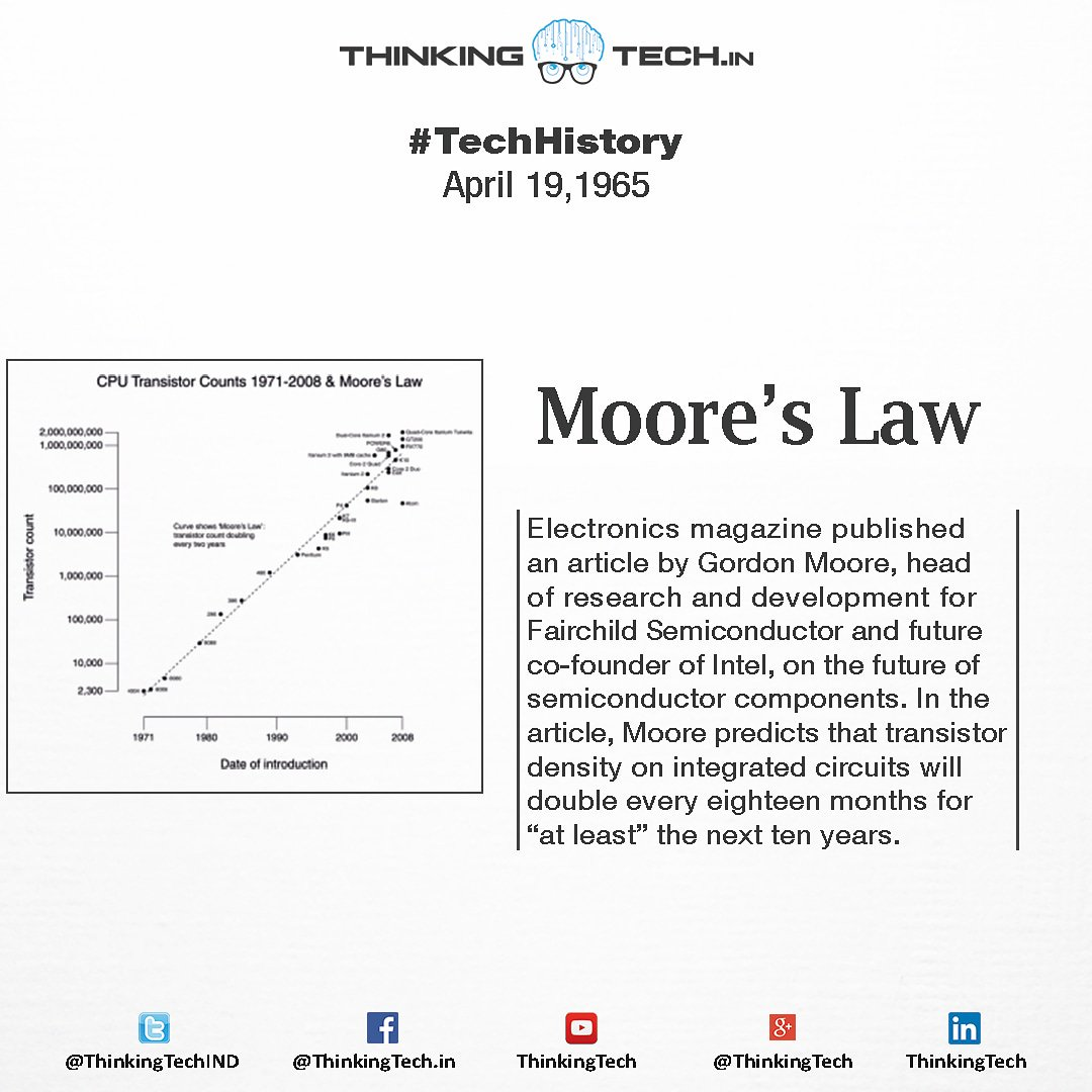 #TechHistory   April 19th  Moore&#39; Law  #moore #moorelaw #law #history #historynews #historyoftheday #april19th #april19 #Techhistory #tech #technews #techtoday #techinfo #techdaily #historytech #historytoday #ThinkingTechIND<br>http://pic.twitter.com/INETBCUj9i