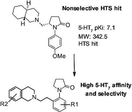 Ali Ates et al. @UCB_News report a series of highly selective 5-HT7 receptor antagonists which pave the way toward new treatments for neurological disorders #drugdiscovery #serotonin  http:// doi.wiley.com/10.1002/cmdc.2 01800026 &nbsp; … <br>http://pic.twitter.com/R8uV5hrxQ5