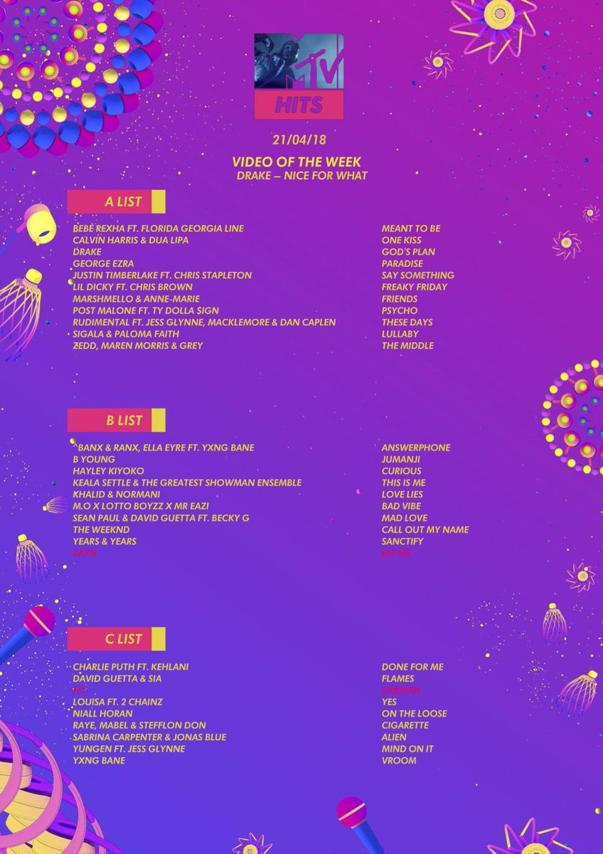 Check out the MTV Hits (Sky 352/Virgin 312) playlist featuring absolute TUNES from... @BebeRexha  @FLAGALine  @CalvinHarris  @DUALIPA  @Drake  @george_ezra  @jtimberlake  @ChrisStapleton  @banxnranx  @EllaEyre  @yxngbane  @zaynmalik  Full playlist >>>  💘👏https://t.co/1h2CLdNl8k