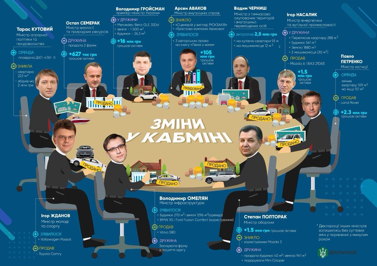 """Украинцы еще плохо понимают суть конституционной жалобы и """"жалуются на все"""", вплоть до соседей, - глава КС Шевчук - Цензор.НЕТ 2129"""