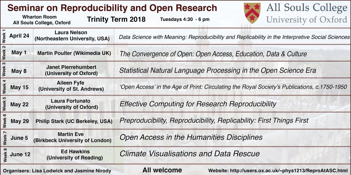 Starting next tuesday! Reproducibility and Open Research seminar series taking place at All Souls College, Oxford Come and listen to our great line up of multi-disciplinary speakers Tuesdays 4:30 - 6pm All Welcome, refreshments provided #OA #OpenScience<br>http://pic.twitter.com/6y6CHjBijR