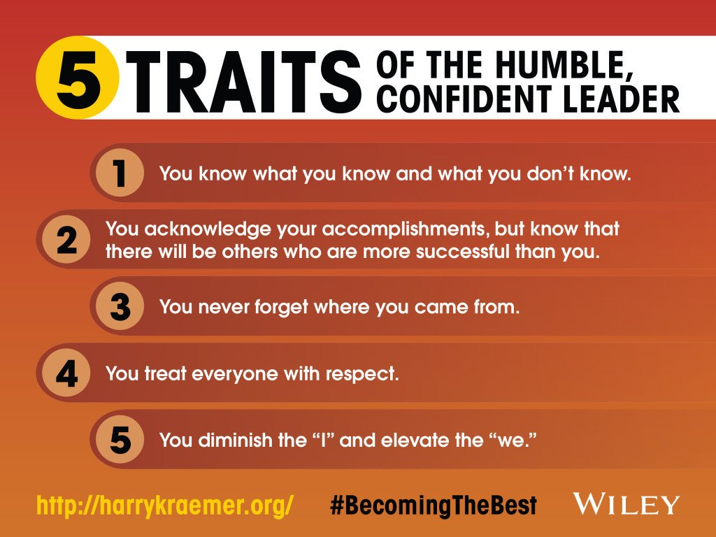 Humble & confident leadership