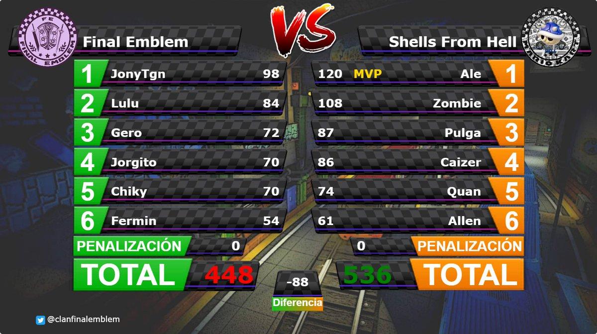 [War nº838] Final Emblem [FE] 448 - 536 Shells from Hell [SH] DbJ51AkW4AAM4z-