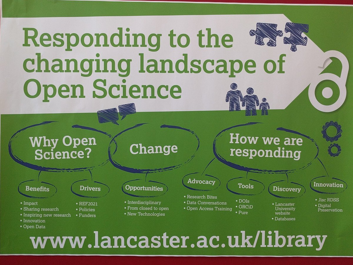 Our @LancasterUniLib #openscience poster at #luchange conference.<br>http://pic.twitter.com/JblOYv2pSq