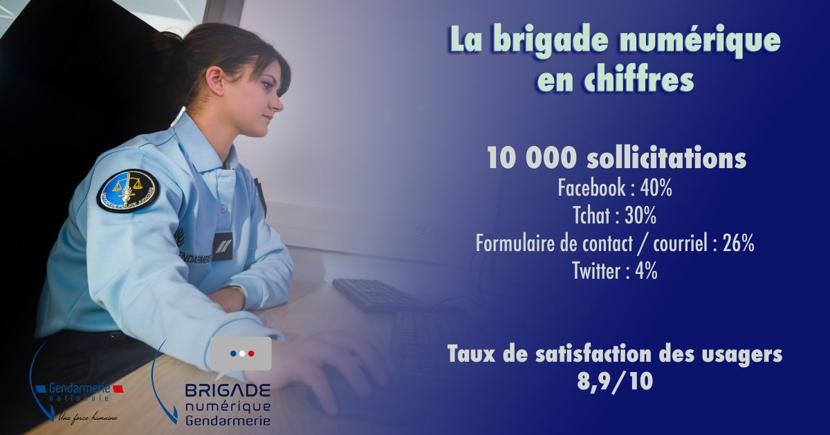 policesecuritéqotidien hashtag on Twitter