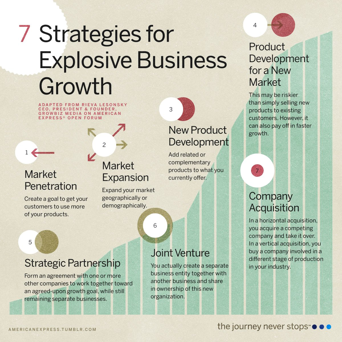 &quot;7 strategies for explosive business growth&quot; #Internet #InternetMarketing #SEO #SMM #SEOtips #GrowthHacking #Marketing #SocialMedia  #OnlineMarketing #EmailMarketing #SEO #SMM #webdesign #website #ecommerce #DigitalMarketing  #Business #InboundMarketing<br>http://pic.twitter.com/8EKWyA2znQ