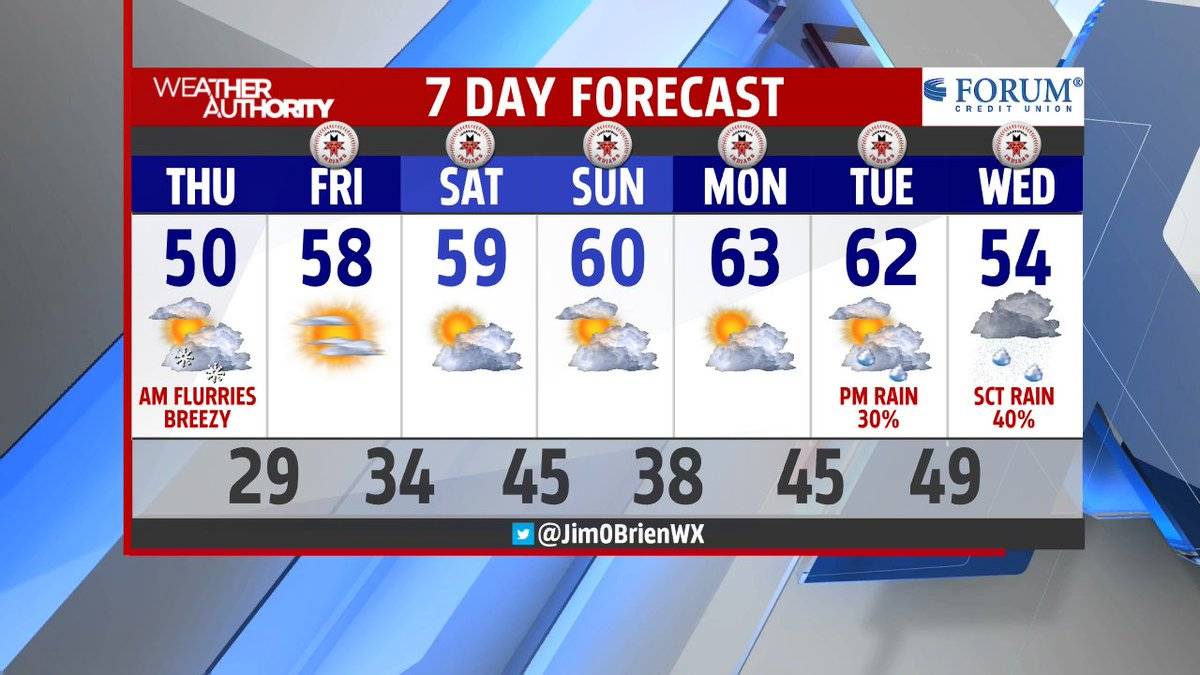 Getting better...that is all!  @FOX59 @theWXauthority @ENeRGY939Indy #FOX59Morning <br>http://pic.twitter.com/sFPRkO3PAp