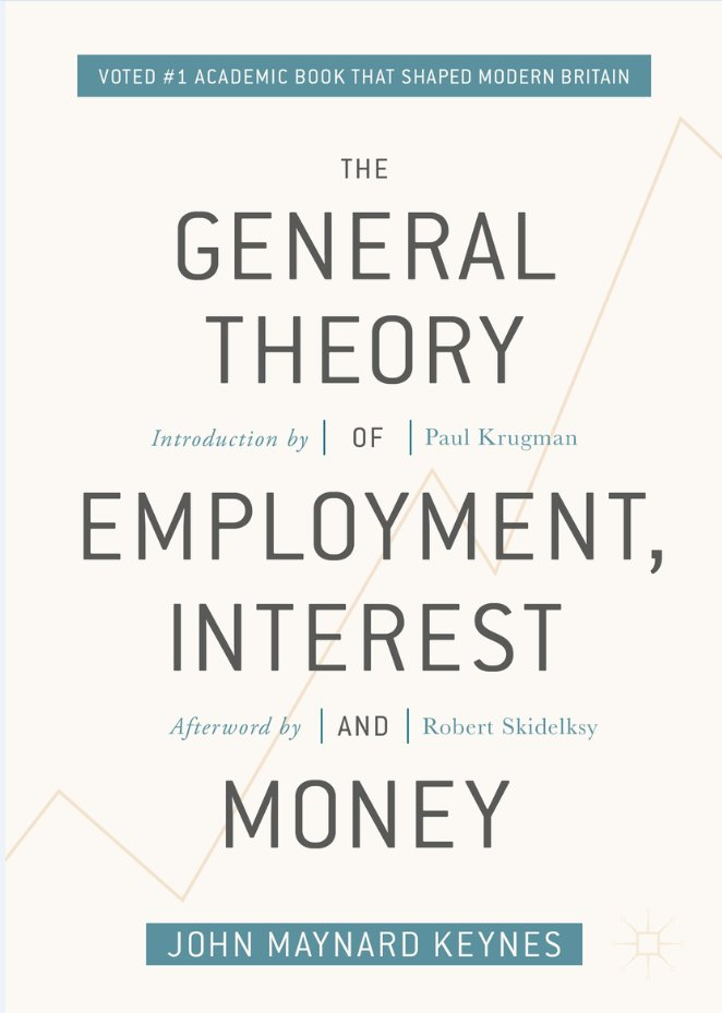 a general theory of the importance of money stock in keynesian culture Keynesian economics (/ the supply of and the demand for the stock of money determine interest rates in the short run the general theory of employment.