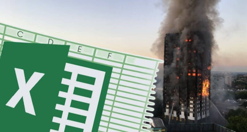 Excel pivot table data leak leads to £120,000 fine for London council in wake of Grenfell Tower disaster https://t.co/34EFinfruh