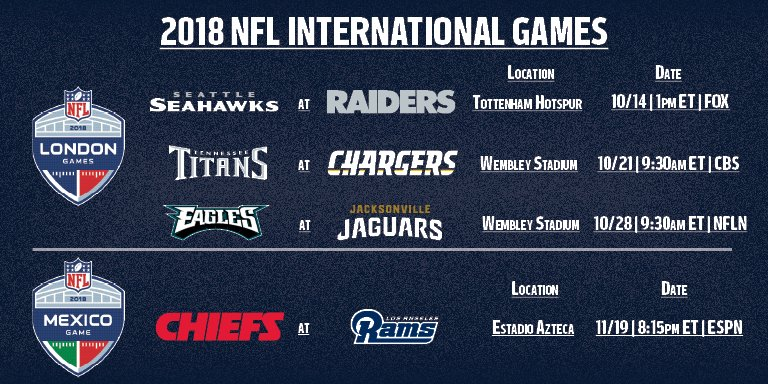 The 2018 @NFL schedule of international games