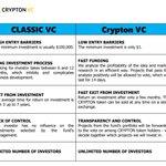 Image for the Tweet beginning: @CryptonVC  vs Classic Venture