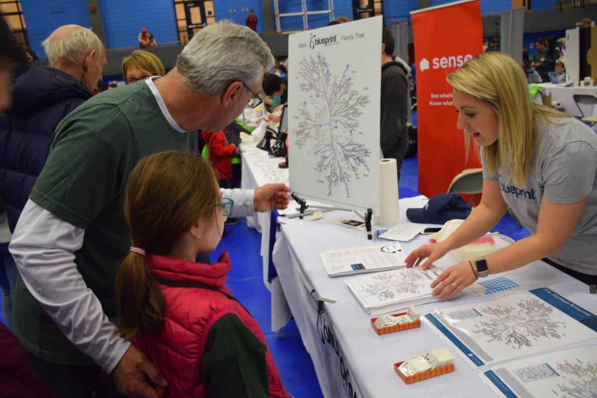 Blueprint medicines blueprintmeds twitter tbt thank you cambscifest for hosting our team this past week and letting us show off our blueprint family treepicitter115d4v2vsf malvernweather Gallery