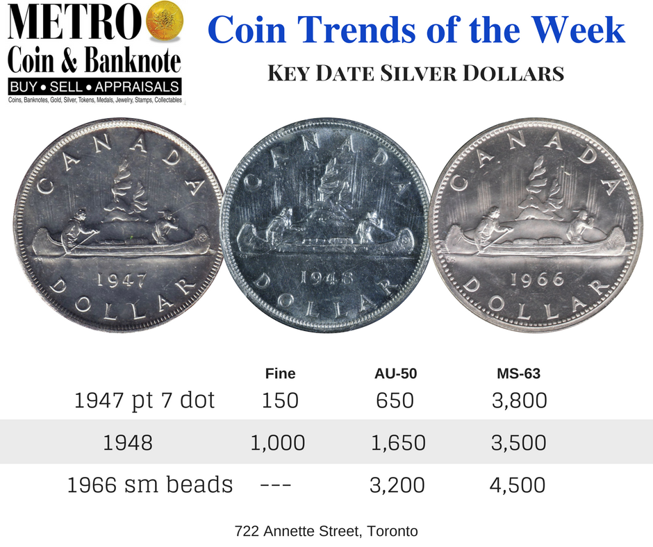 Tune in each week to see what coins we'll feature and feel free to share  and make suggestions! This week: key date silver dollars #Toronto #money ...