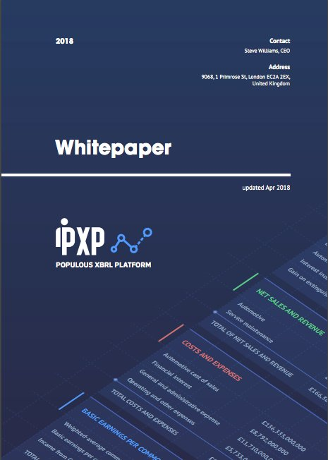 Populous World On Twitter Here Is The Official Pxt WhitePaper