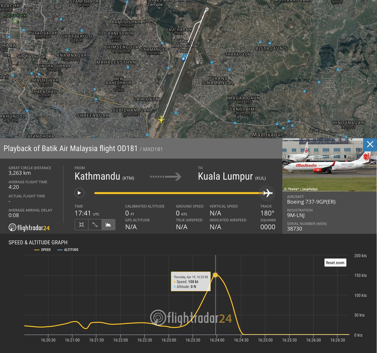 It appears #OD181 from Kathmandu to Kuala Lumpur experienced a runway excursion on takeoff at Kathmandu. https://t.co/GpTvjPiPML  🕵️@kundadixit