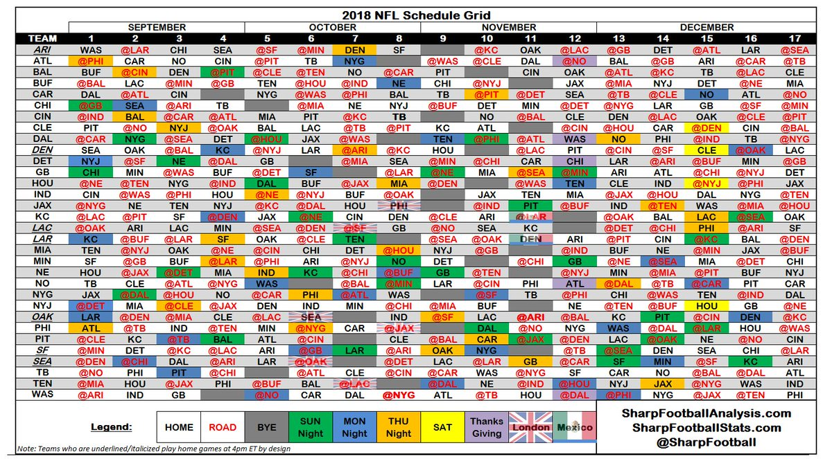 image relating to Printable Nfl Schedule Grid named Warren Sharp upon Twitter: \