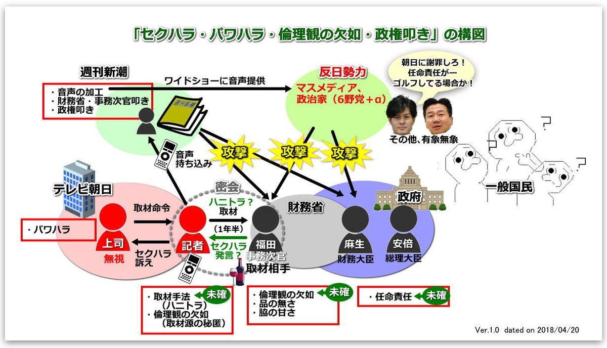 asahi_sekuhara_pawahara_image