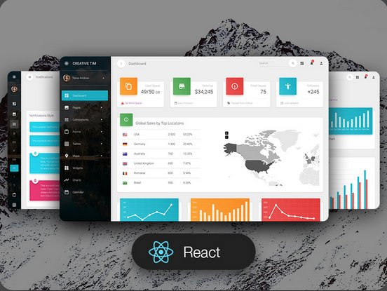 EXCLUSIVE 50% off Code DDD50 on NEW Material Dashboard PRO React it is a Premium Material-UI Admin  http:// bit.ly/2pLVzg3  &nbsp;    #material-ui #webmasters #WebDesigners #Administration #dashboard ui #webdevelopment #webdeveloper #backend #Webdesign #React<br>http://pic.twitter.com/TFm81wHTzM