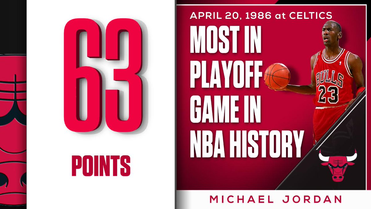 On this day in 1986, Michael Jordan scored 63 points against the Celtics, the most in a playoff game in NBA history.