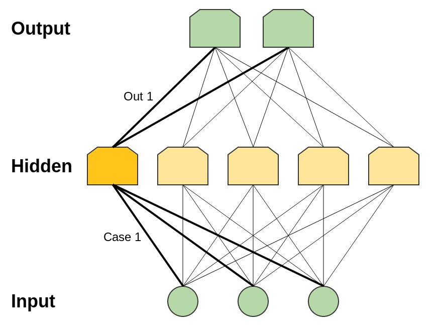 #DeepLearning, #NLP, and Representations by @ch402 |  Read more here:  http:// bit.ly/2vvGwfp  &nbsp;    #MachineLearning #ML #AI #Artificialintelligence #DL #NeuralNetworks #Algorithms #DataScience #DataScientists #RT   cc: @nandodf @hugo_larochelle @deeplearn007<br>http://pic.twitter.com/aGxMDE0uzG