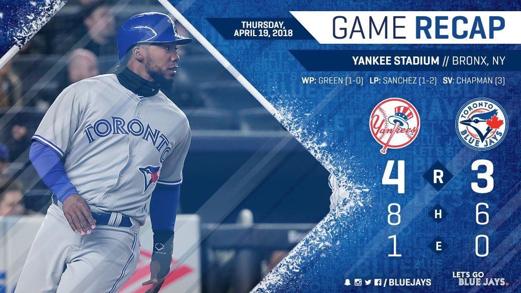 Fought hard all the way, but Game 1 goes to the Yanks. Let's get it tomorrow.   RECAP: https://t.co/9xlc9NkYgM https://t.co/roODSaAdBm