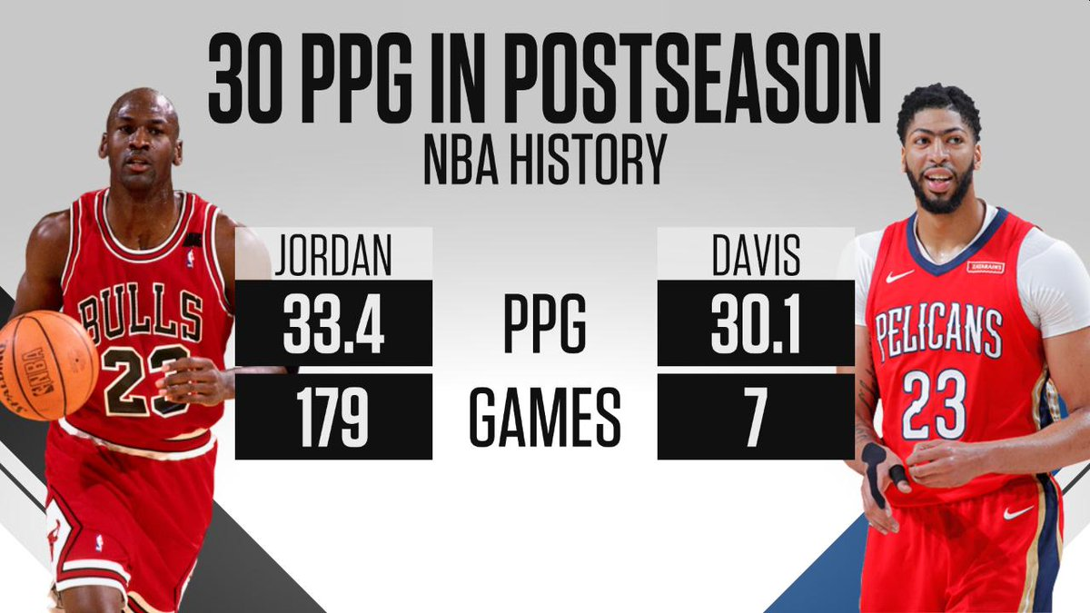 Only two players in NBA history have averaged 30 points per game in the playoffs - Michael Jordan and Anthony Davis.