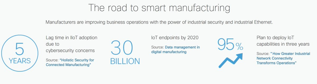 The road to #SmartManufacturing @Cisco  http:// bit.ly/2Her2SD  &nbsp;  . Will find out more about #IIoT/#Industry40/#ICS #security solutions at #HM18, next week. See you there!  #SecureI40 #Cisco_IIoT #digitaltransformation #bigdata #tech  @Fisher85M @DirkSchaar @andi_staub @fogoros<br>http://pic.twitter.com/1X8tgYcGQ3