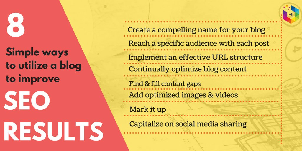 8 simple ways to utilize a blog to improve SEO results  #blog #searchengine #seo #SearchEngineOptimization #blogging #DigitalMarketing #growthhacking<br>http://pic.twitter.com/sTitfoYRnK