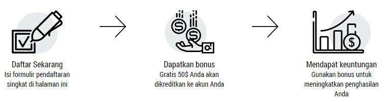50$ BONUS - Cara untuk menuju dunia Forex
