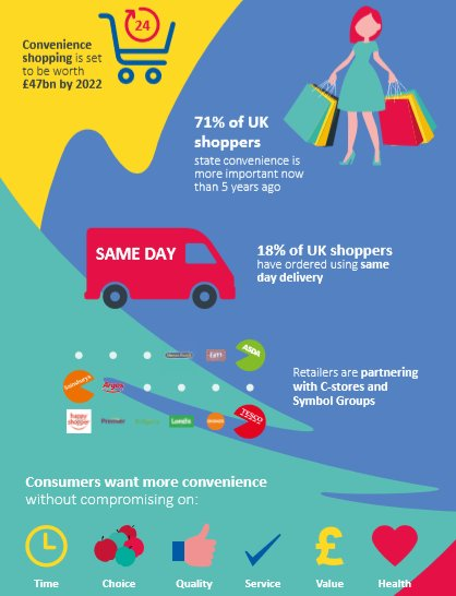 Need to show you&#39;re an industry leader in #retail and #FMCG design? 10K words ought to do it. Loved working with @SunBranding on their latest whitepaper on #convenience. Great example of how investing in indepth work drives strategic #contentmarketing  http:// ow.ly/C0DC30jzm0Z  &nbsp;  <br>http://pic.twitter.com/V6zkbH1gsx