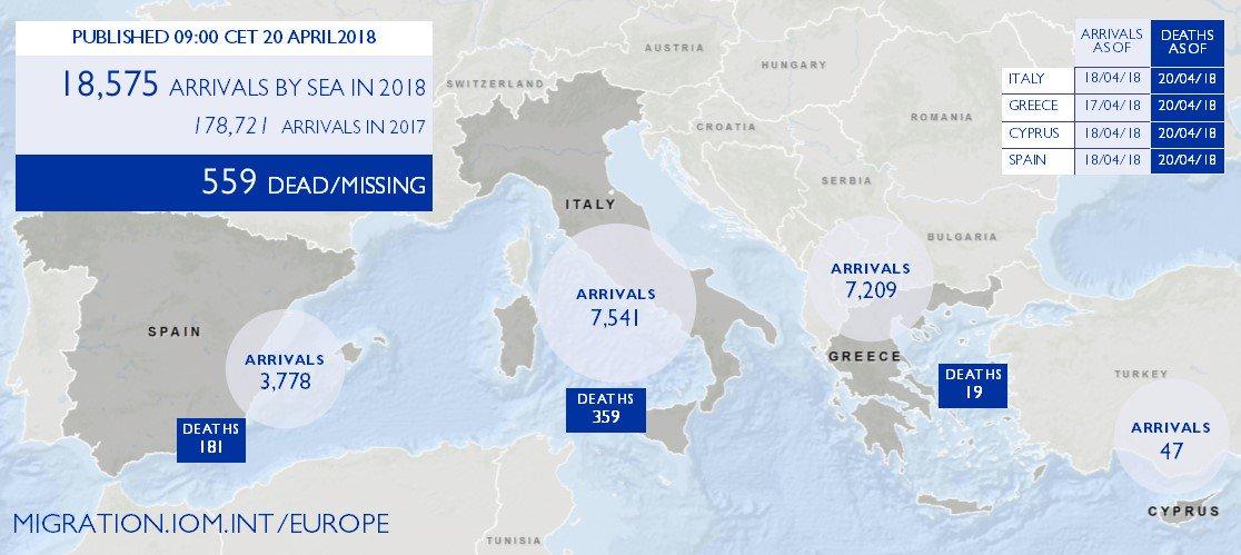El Mediterráneo sigue acogiendo a refugi...