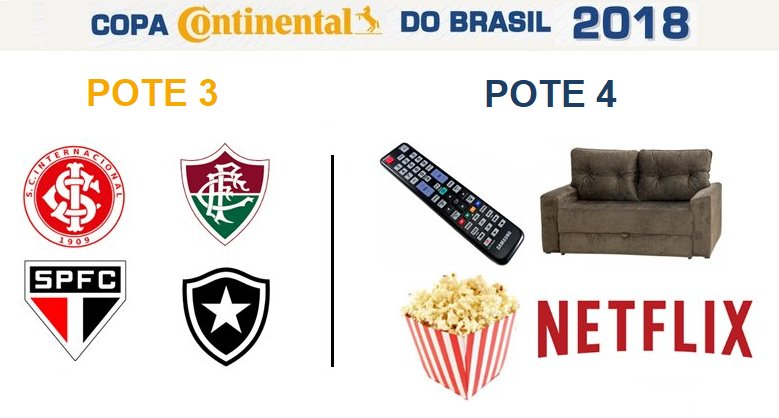 #Redacaosportv Latest News Trends Updates Images - Robson_Diniz