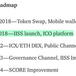 "Two core ICON technologies are scheduled for release this month:  1) ICON Incentive Scoring System (IISS) -> AI-based model for distributing $ICX to consensus nodes; based on financial AI solution ""DAVinCI"" 2) ICO Platform -> marks the beginning of ICO's on @helloiconworld."