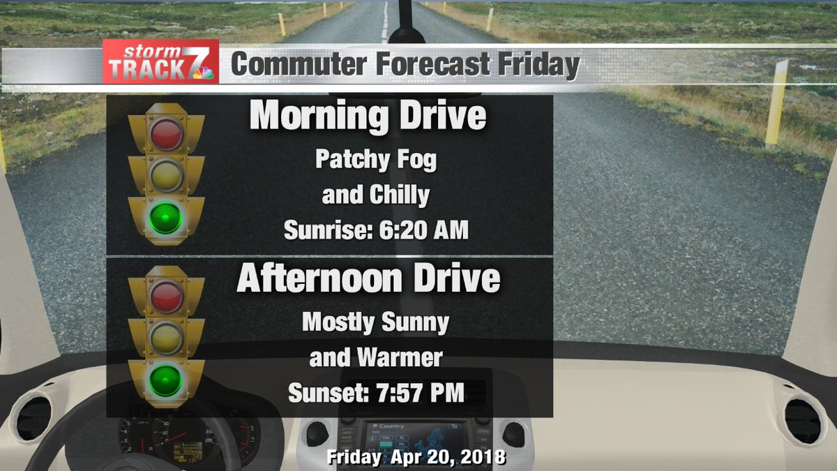 Sunglasses required today!  We may have a few areas of fog this morning, but otherwise it is mainly sunshine today. Light winds will let highs climb quickly to the 50s this afternoon. Might even be a day to drive with the windows down! #kwwlwx #iawx