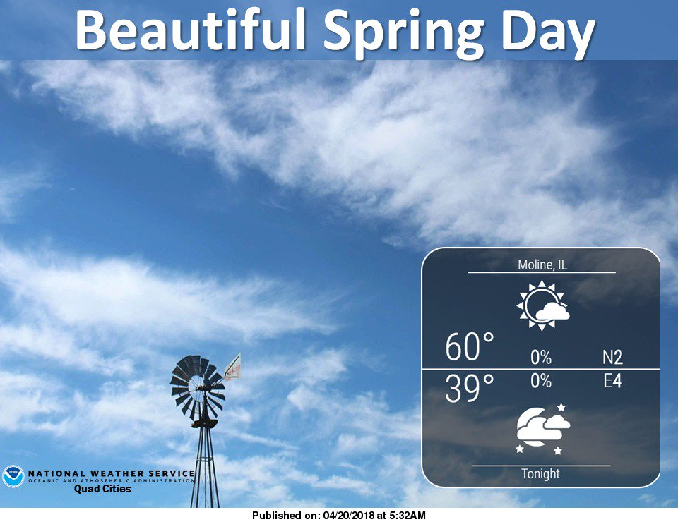 Another great day today with plenty of sun and temps reaching 60 across the area. No chance for rain expected too!