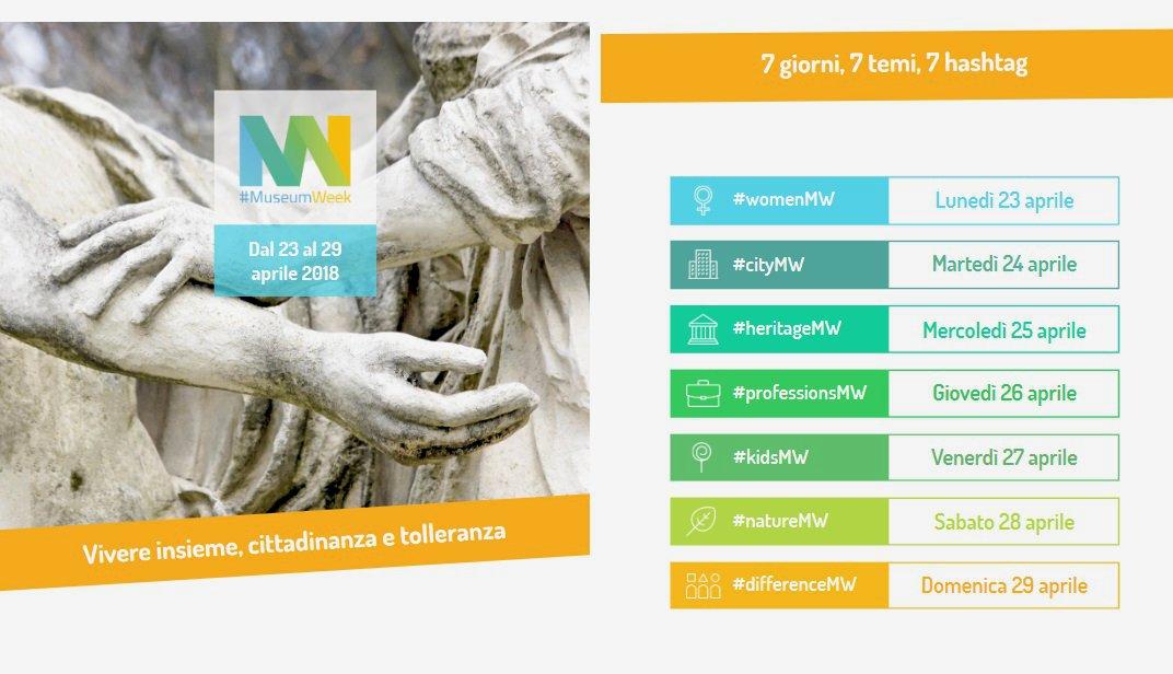 Mancano davvero pochi giorni alla #MuseumWeek 2018 : dal 23 al 29 aprile l'Arte sarà protagonista a colpi di tweet e post per raccontare musei e istituzioni culturali! Ogni giorno un hashtag per vivere insieme cittadinanza e tolleranza in collaborazione con @UNESCO @MuseumWeek