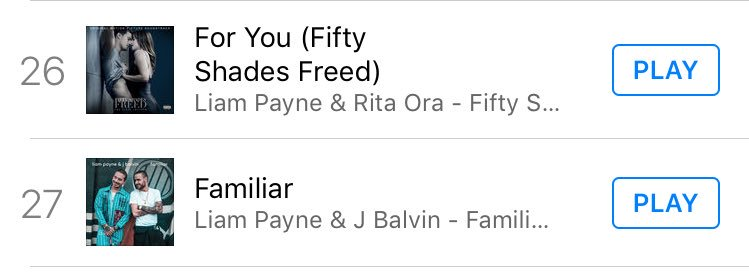 #Familiar is #27 on U.K. iTunes  #ForYou is #26 On UK iTunes <br>http://pic.twitter.com/8fRcoYw6Ys
