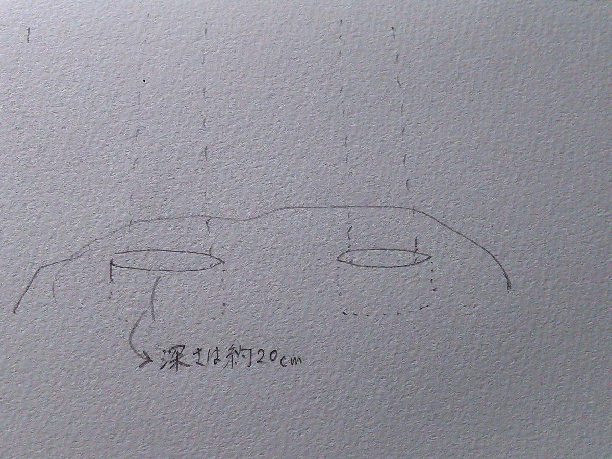 ちょっと昔の大洗  意外に文献に残ってない神磯の鳥居の作り方をじいちゃんに詳しく聞いてきました 需要が有るかは置いといてやります (・ิω・ิ)  まず土台の岩にノミとゲンノウでひたすら彫って深さ20cmの穴にします